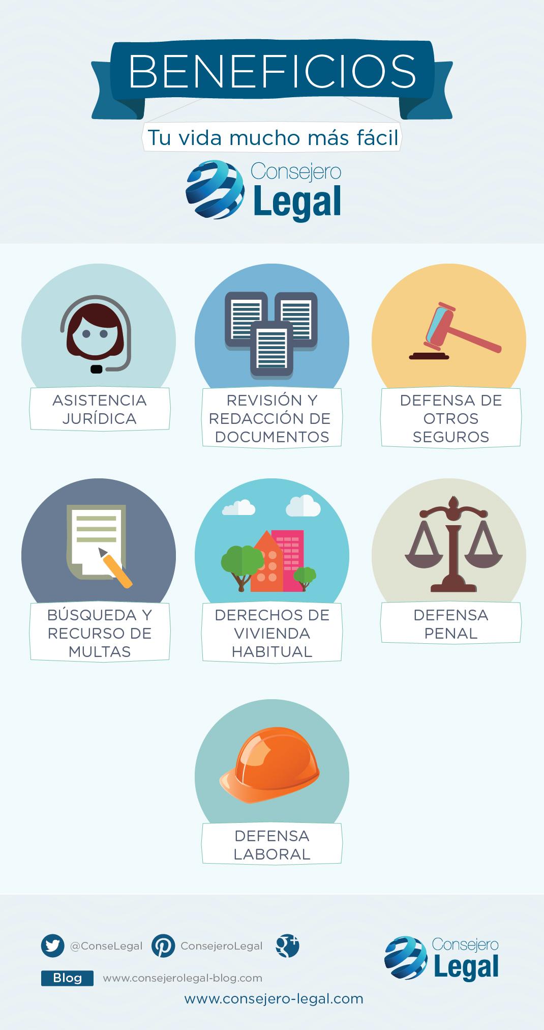 Beneficios de Consejero Legal